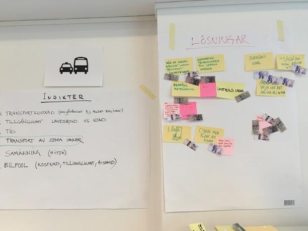 Hållbar transport